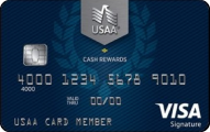 650Best Western Rewards® MasterCard® (Removed From Feed)